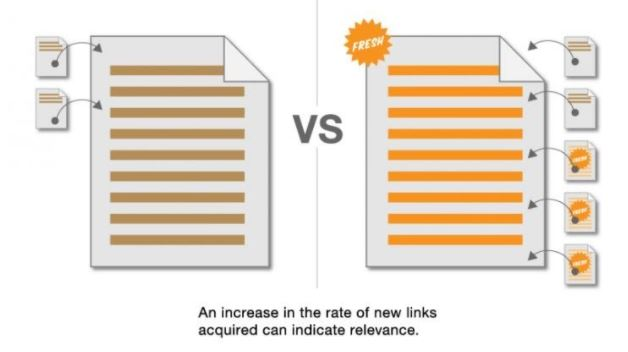 Fresh content seo can drive more links